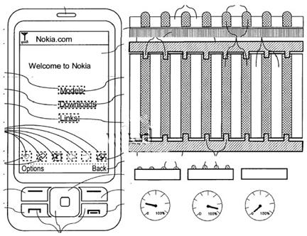 Nokia haptikos touchscreen tattile