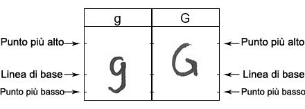 Tutorial: come creare un font della propria calligrafia