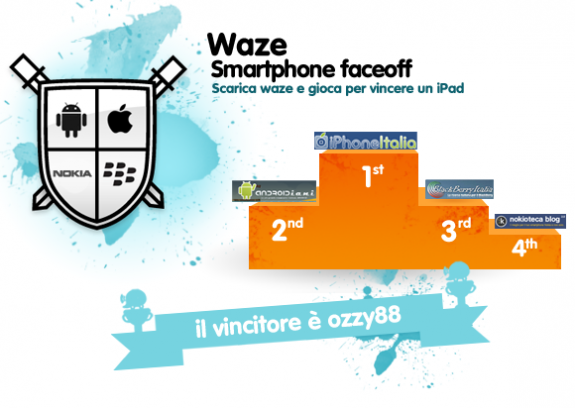 Waze Contest - classifica finale