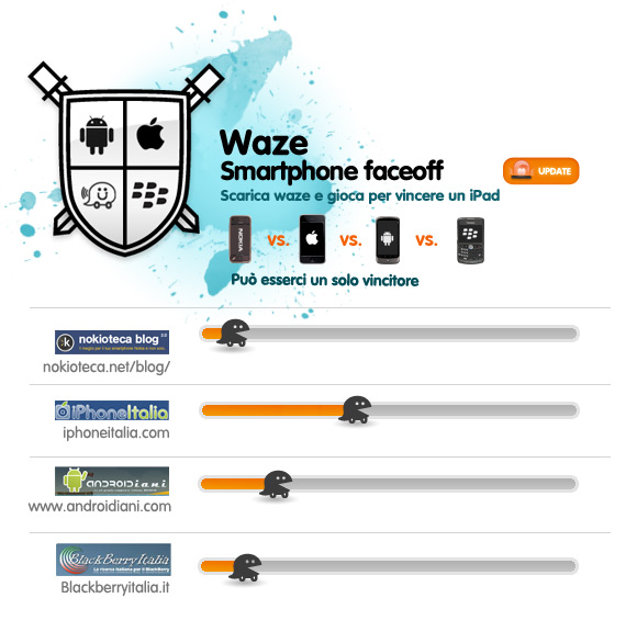 Waze Contest - Update 1