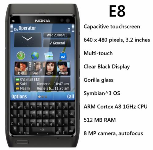 Nokia E8 Concept
