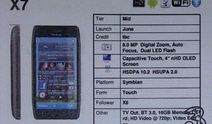 Nokia X7 per At&t