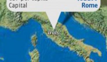 3D World Atlas and Factbook