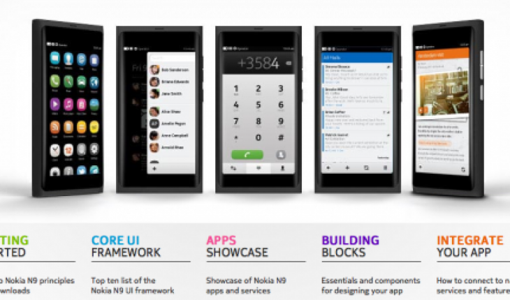 develop for nokia N9