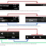 Interfaccia utente di Symbian Belle