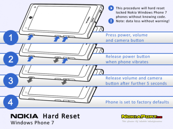 Resetting-Nokia-Wp