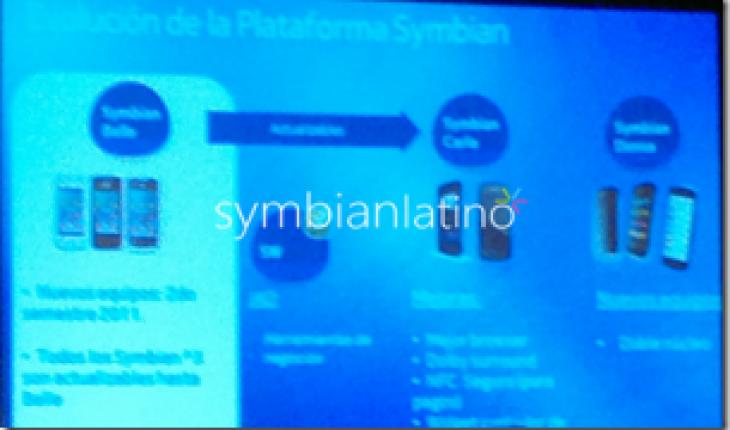 Symbian Carla Donna