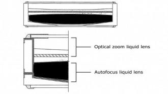 samsung-liquid-lens