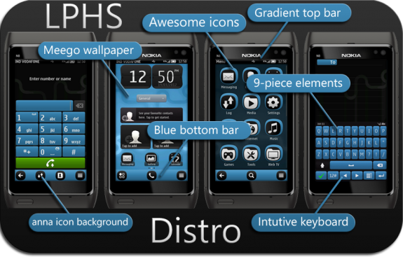 Distro Final Blue by LPHS