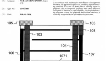 Nokia Graphene Patent