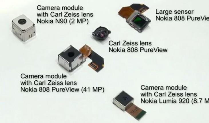 Moduli Fotocamera Nokia