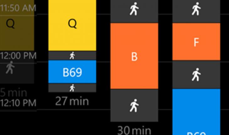 Nokia Transport Beta