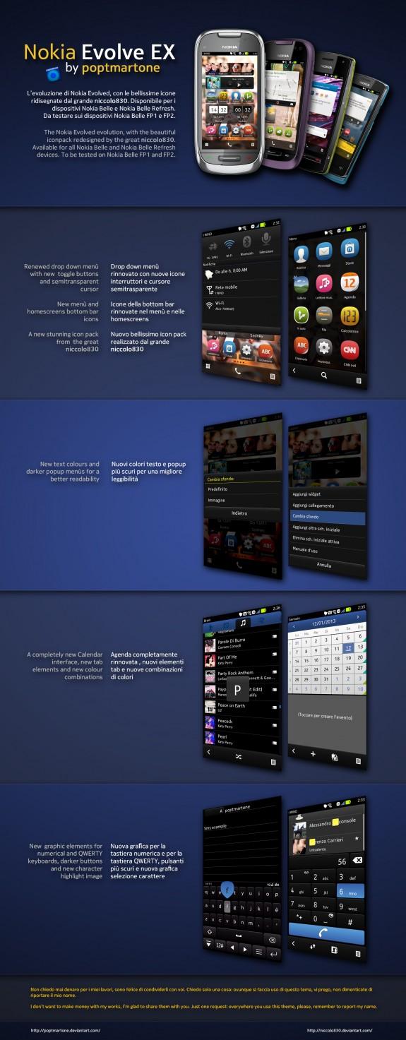 Nokia Evolve EX by poptmarone