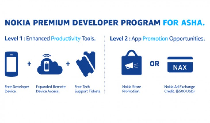 Nokia Premium Developer Program for Asha