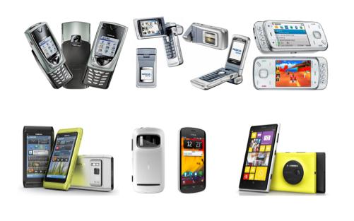Cameraphones di Nokia