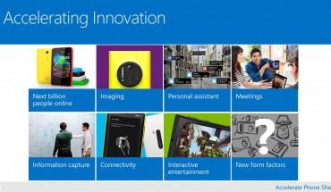 Windows Phone Accelerating Innovation