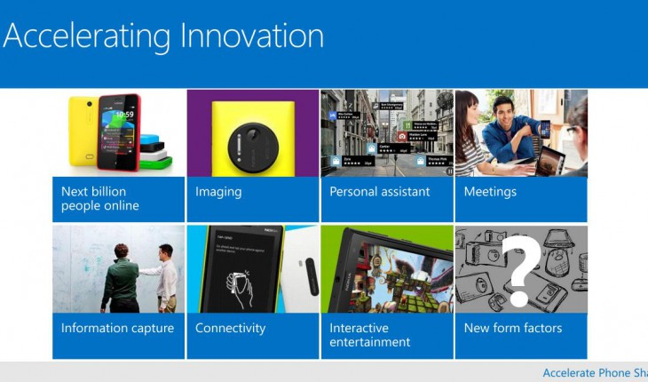 Windows Phone Accelerating Innovation