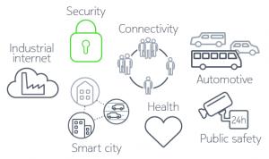 Nokia Open Innovation Challenge 2015