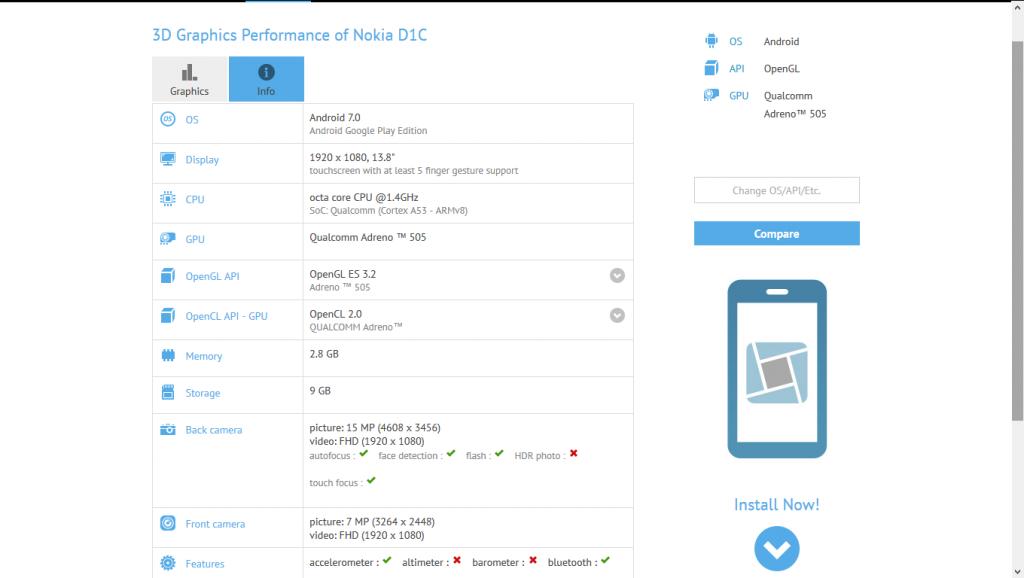 Nokia D1C su GFXBench