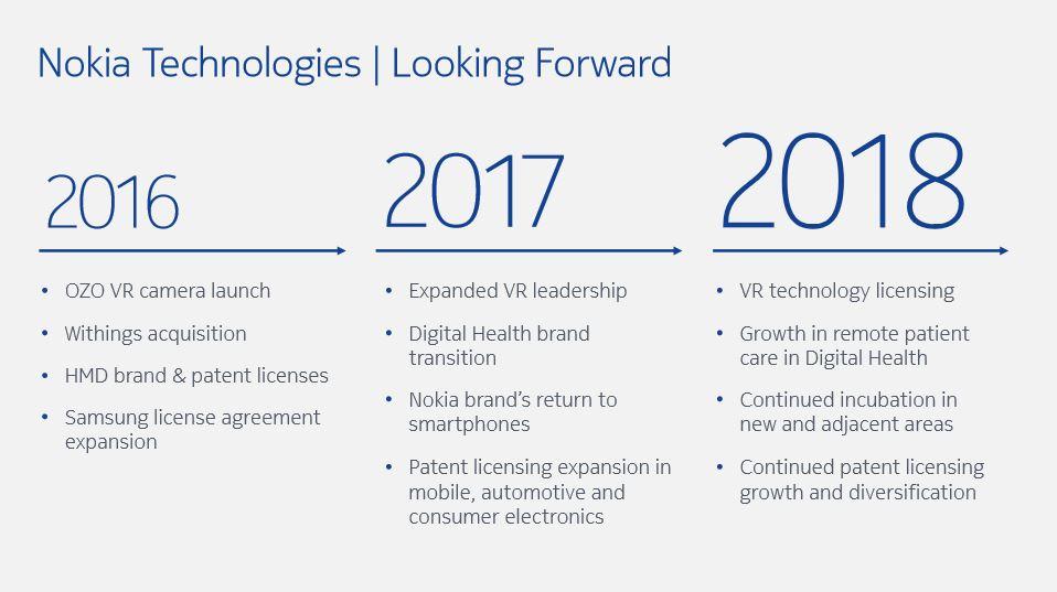 Nokia - Looking Forward
