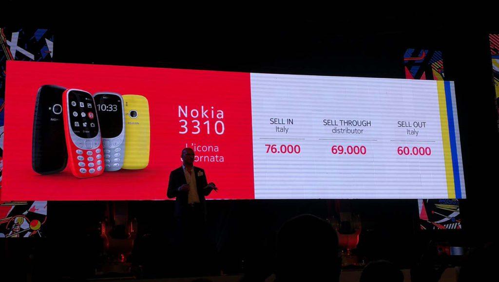 Vendite Nokia 3310 in Italia