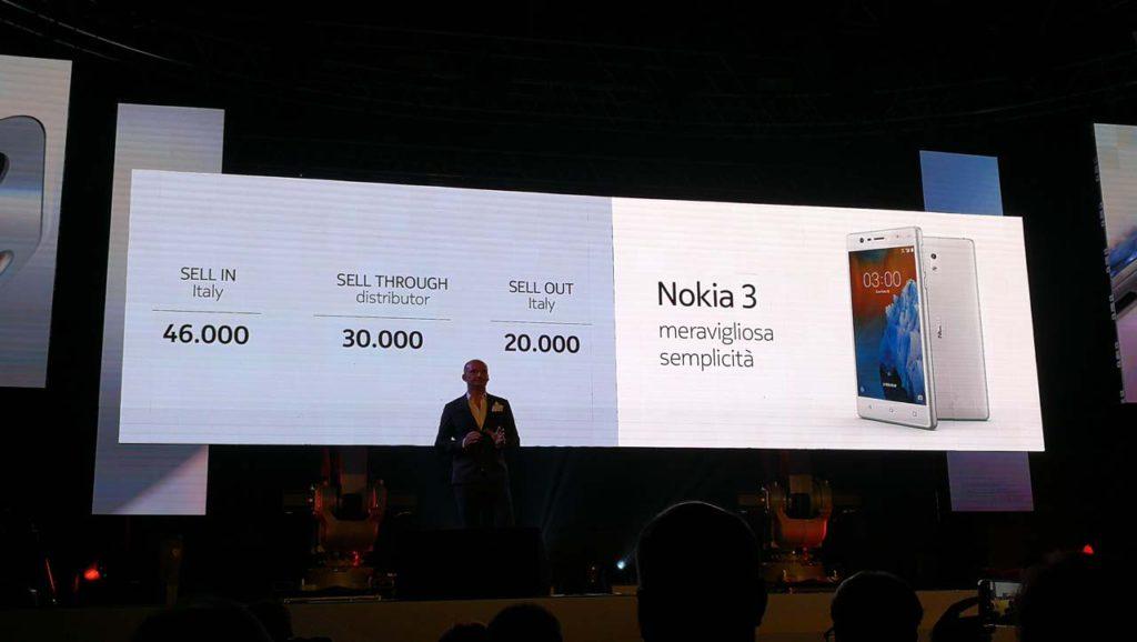Vendite Nokia 3 in Italia