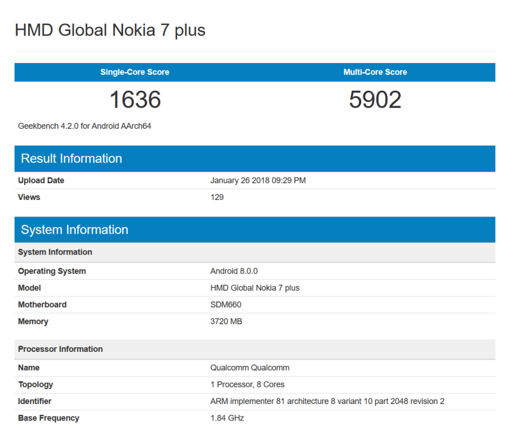 Nokia 7 plus su Geekbench Browser