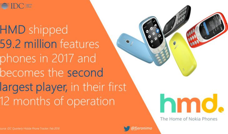 Stime vendita feature phone diHMD Global