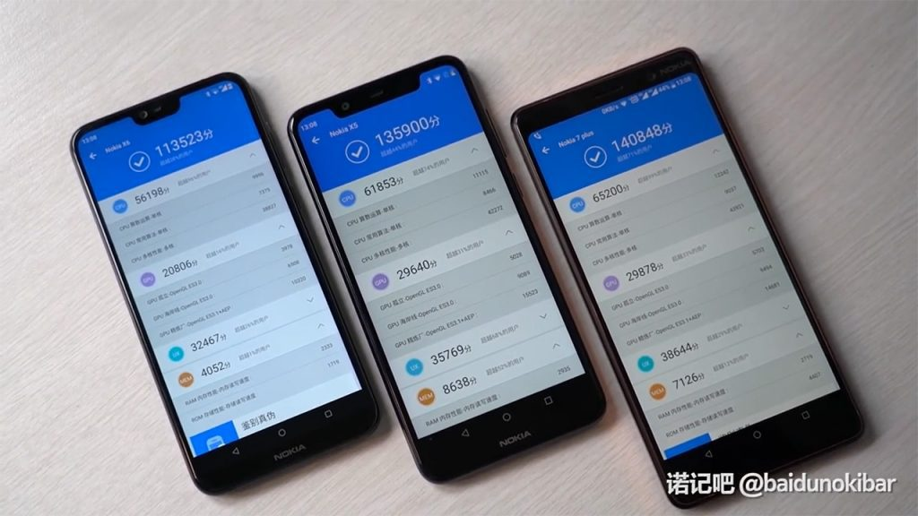 Benchmark AnTuTu su Nokia X6, Nokia X5 e Nokia 7 Plus