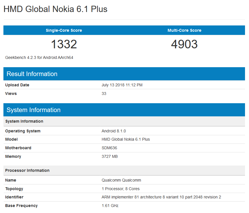 Nokia 6.1 Plus su Geekbench Browser