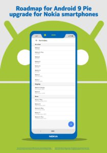 Roadmap Android 9 Pie Update