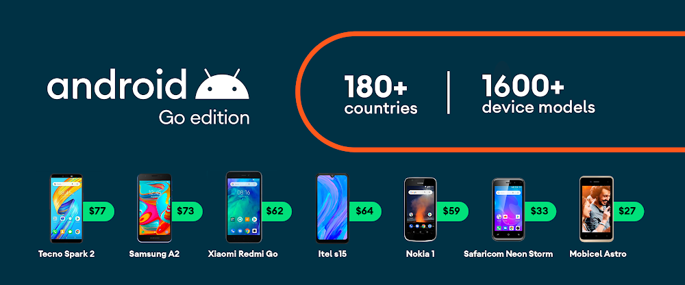 Top device con Android Go Edition